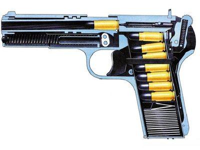 Устройство и принцип работы пистолета Токарева ТТ