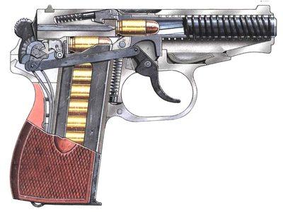 Устройство и принцип работы пистолета Макарова ПМ